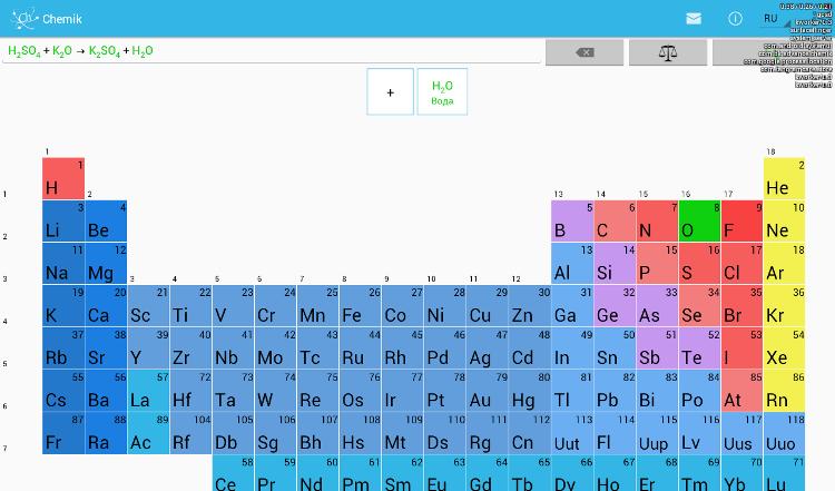 Скачать симулятор химии на русском на компьютер