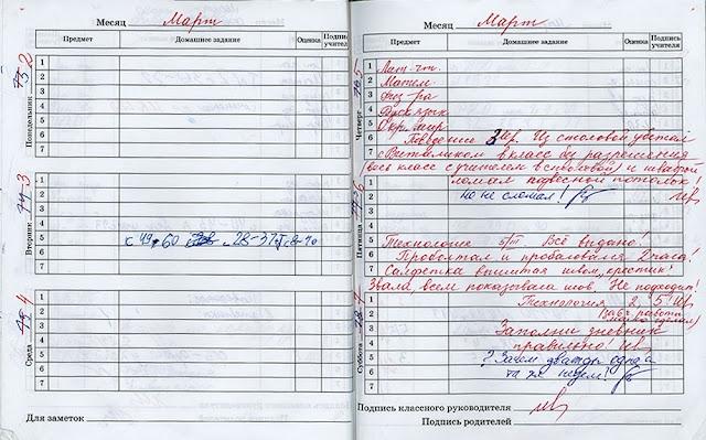 какие оценки в дневнике