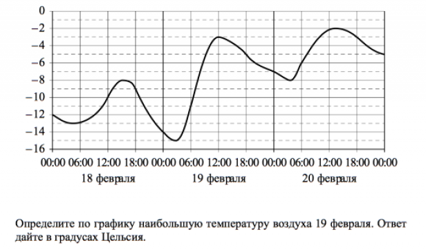 Список кредитов онлайн украина